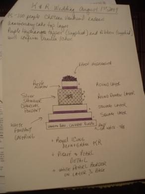 The Cake Design